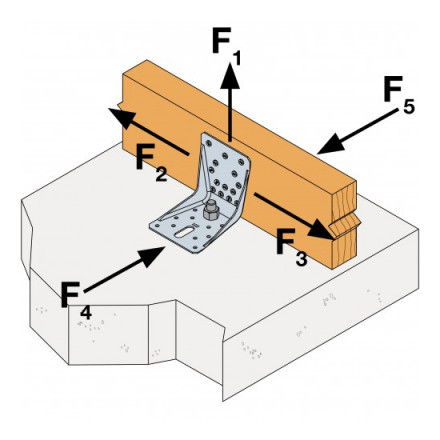 angle-brackets-load-direction-concrete-jpg.jpg